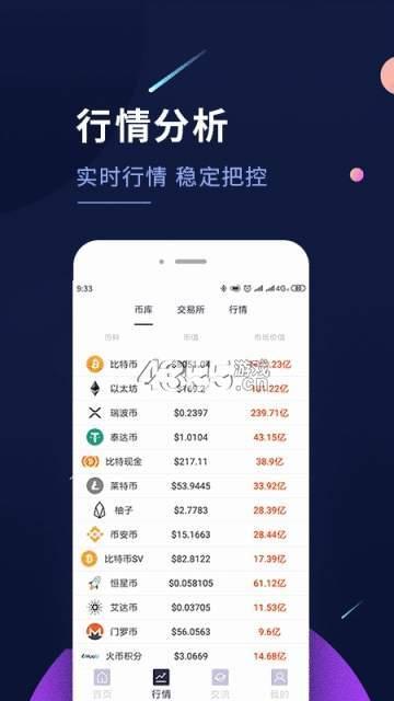 火幣游記app