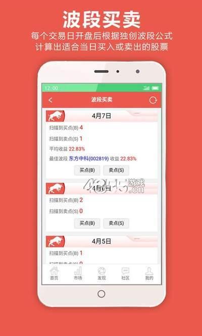 牛魔王K線app