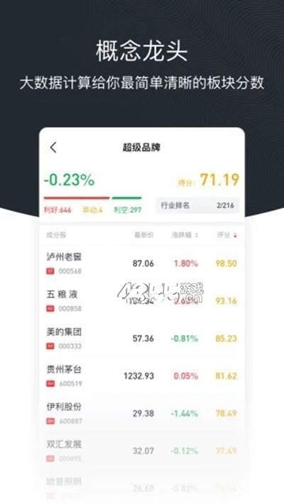 金币社区app